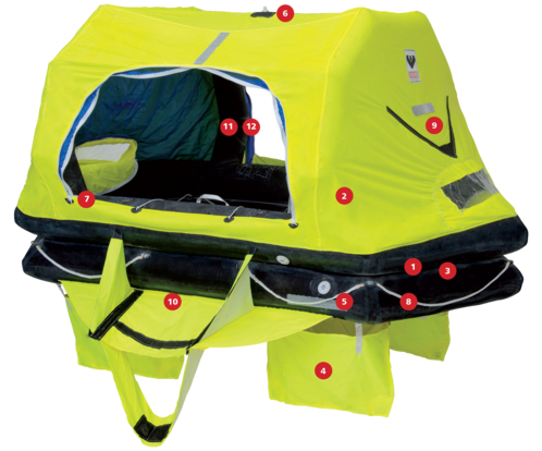 Yachting liferaft features