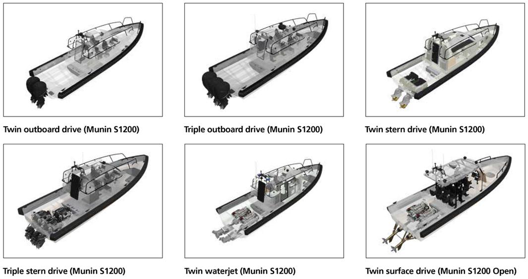 Custom propulsion options